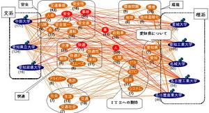 daigakuWG1.jpg