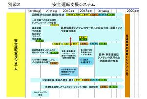 itsroadmap2.jpg