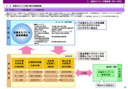 toyotacityActionPlan01.jpg