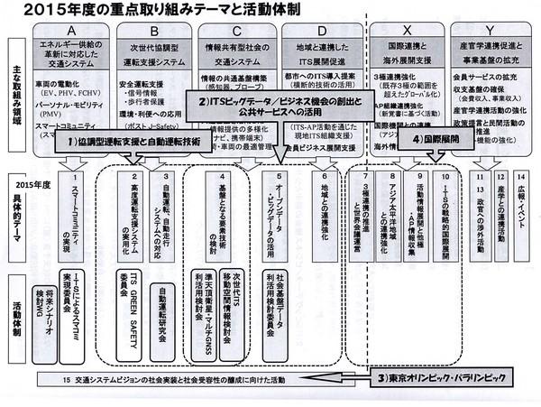ITSJapan2015plan.jpg