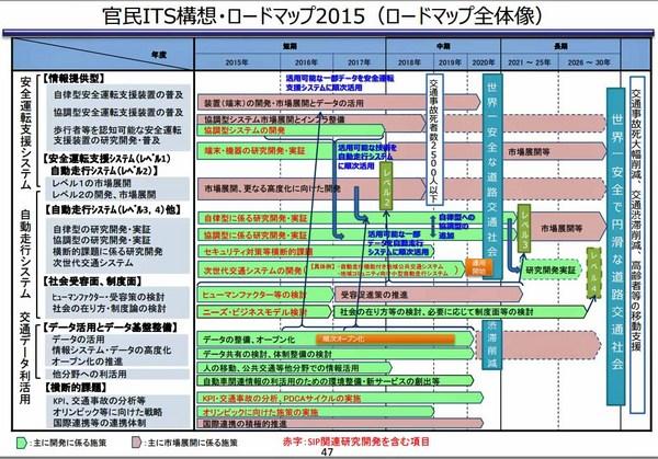 roadmap2015gaiyou.jpg