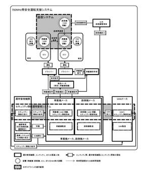 700Mhzsystem02.jpg