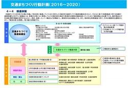 20160202toyotacuty01.jpg