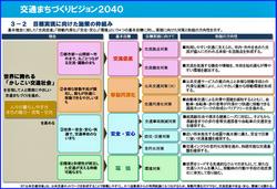toyotacityplan02.JPG