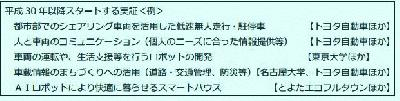201701toyotamayerpresen03.JPG