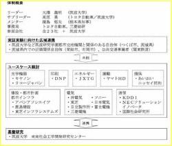 cocnroadmap2.JPG