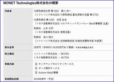 toyotasoftbank03.JPG