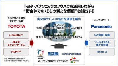 10toyotapanasonic.JPG