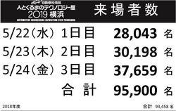 yokohama201901.JPG