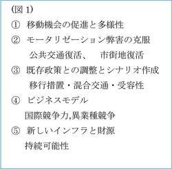 目的関数.jpg