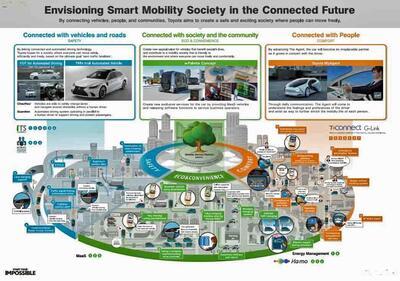 トヨタが取り組むモビリティ社会ITSWorldcongress03.jpg
