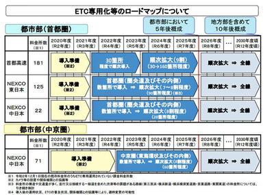 ETC roadmap01.jpg