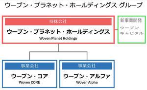 woven holding 構成.jpg