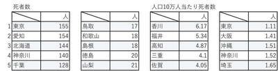 ヤスノリ 2020年データ ①.jpg