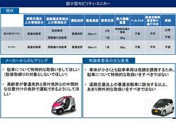 警察庁交通ルール有識者01.jpg