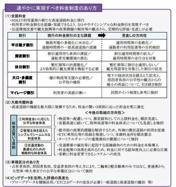 中間答申資料04.jpg