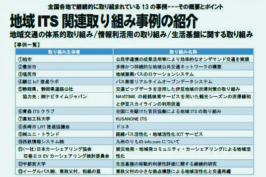 http://www.its-p21.com/information/images/ITS%20Japanlocal.JPG