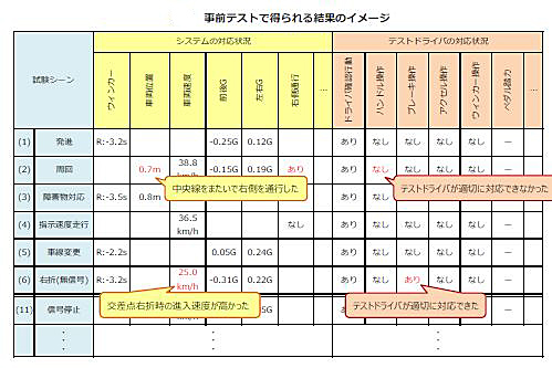 http://www.its-p21.com/information/images/jaritest01.JPG
