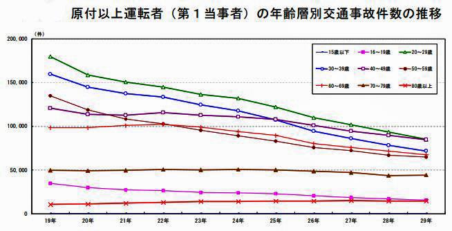 http://www.its-p21.com/information/images/jikodata.JPG