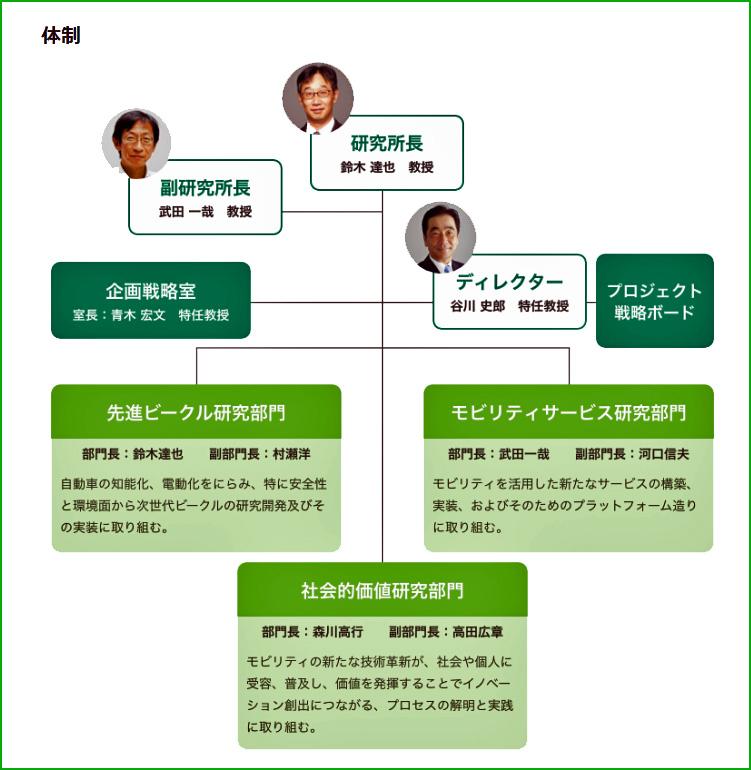 http://www.its-p21.com/information/images/meidaicoi02.jpg