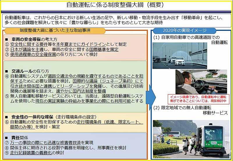 http://www.its-p21.com/information/images/miraiinvestMTG00.JPG