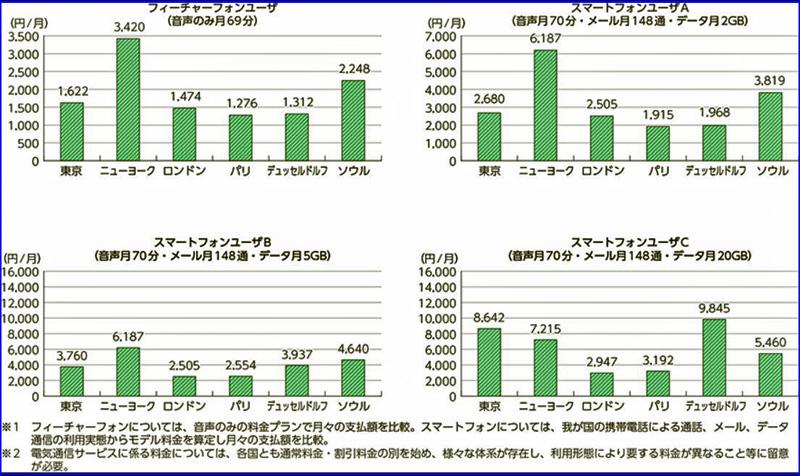 http://www.its-p21.com/information/images/ryoukinhikaku.JPG