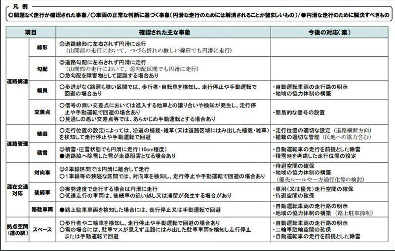 http://www.its-p21.com/information/images/sankanchimichinoeki03.JPG