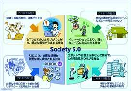 http://www.its-p21.com/information/images/society05.jpg