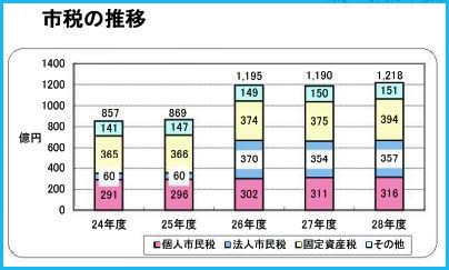 http://www.its-p21.com/information/images/toyotacityfinancedata.jpg