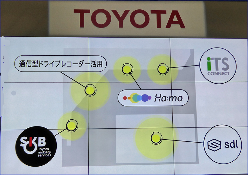 http://www.its-p21.com/information/images/toyotaexhibit.JPG