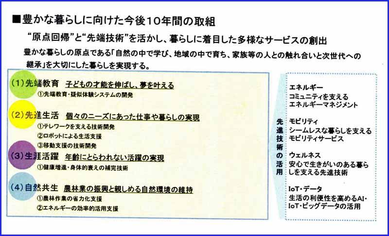 http://www.its-p21.com/information/images/toyotamirai02.jpg