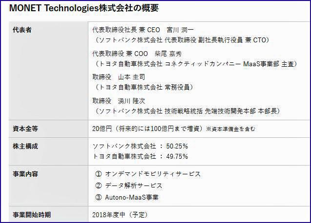 http://www.its-p21.com/information/images/toyotasoftbank03.JPG