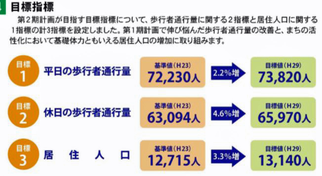 http://www.its-p21.com/information/images/toyotawalk01.JPG
